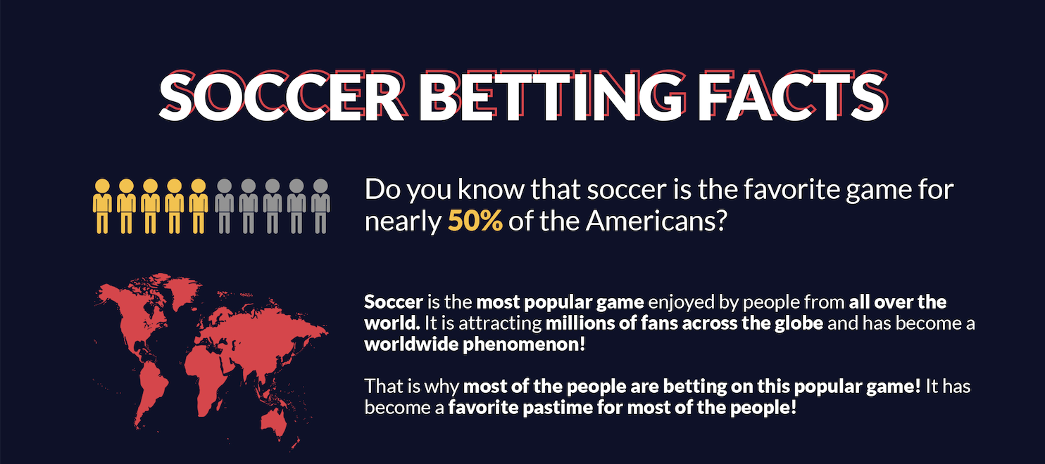 [Infographic] Soccer Betting Facts