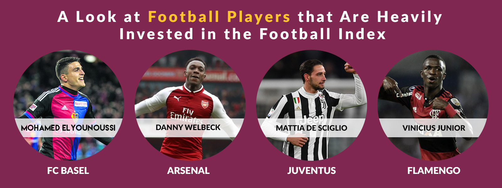5 Footballers That Are Heavily Invested in the Football Index