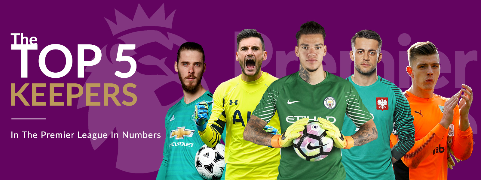 The Top Five Keepers In The Premier League In Numbers